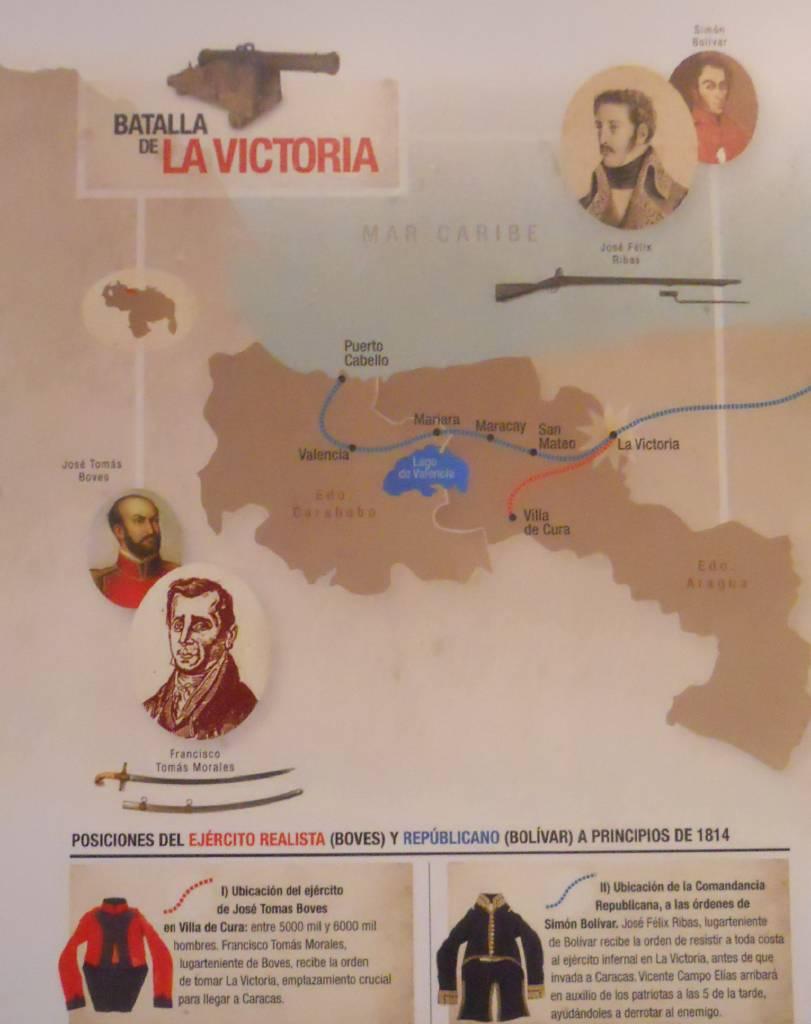 Croquis de la Batalla de La Victoria