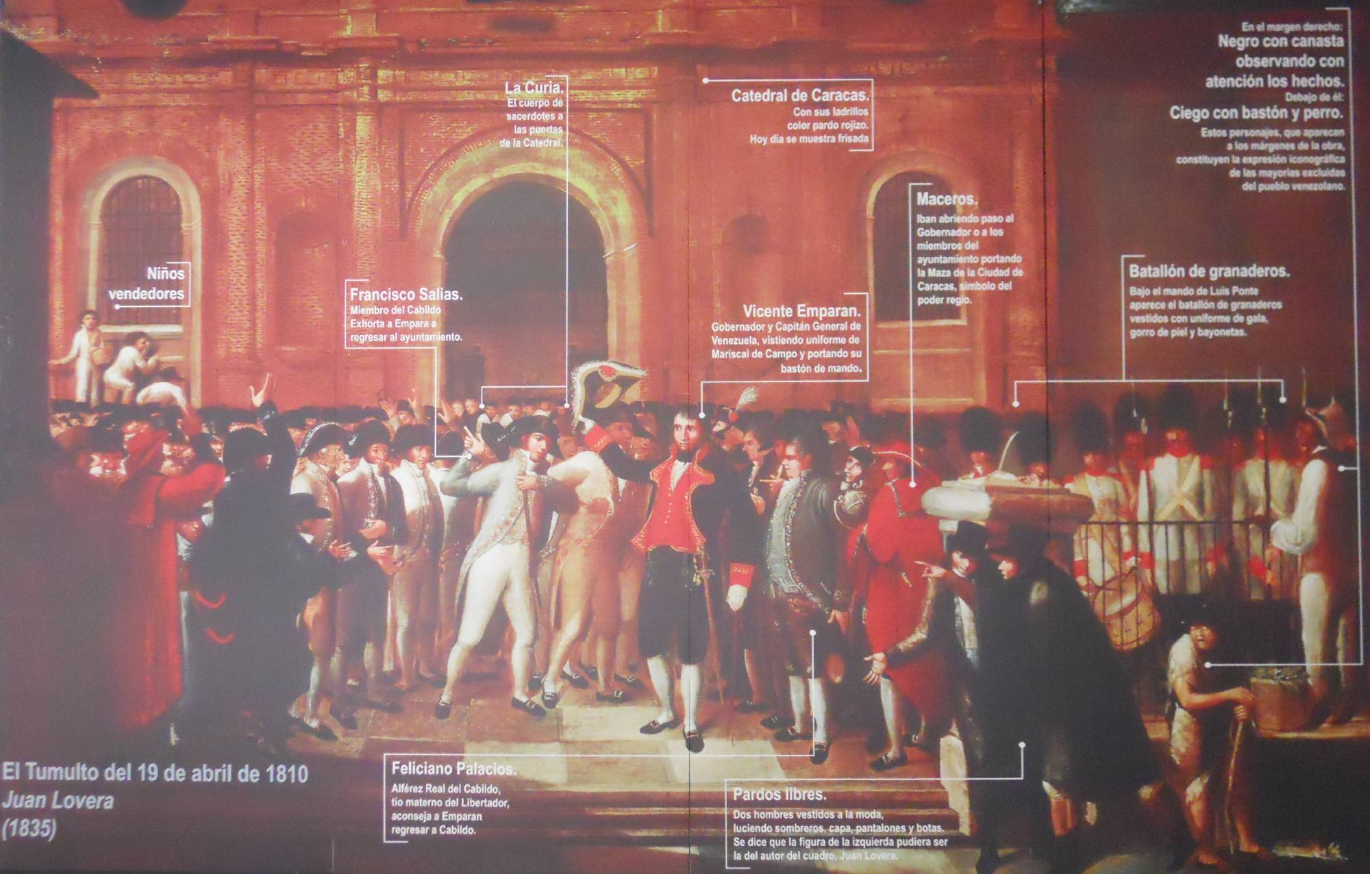 19 de abril de 1810 - Venezuela Tuya